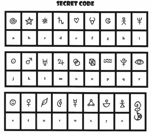 how to make a secret code language